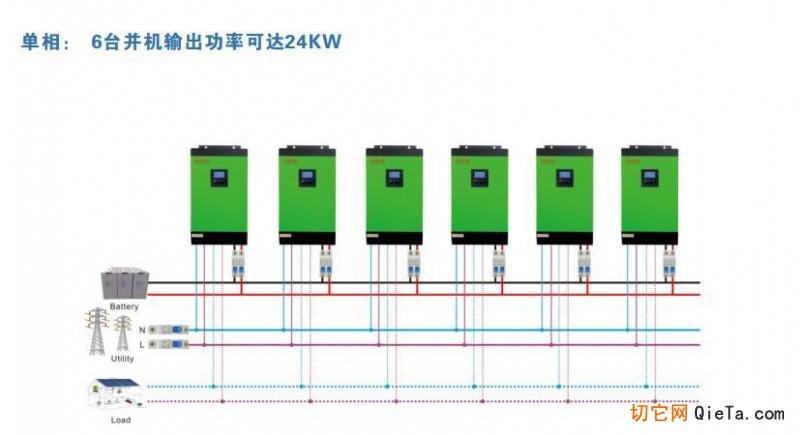 家用太阳能发电系统光伏800-4kw内置控制器逆变控制一体机