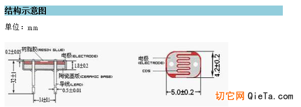 厂家热销供应5mm系列光敏电阻,光敏电阻器