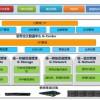 深圳服务器托管-BGP机房