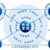 在东莞横沥网络营销推广就选这家公司