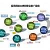 东莞厚街高性价比的网络推广营销服务公司