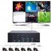 DVI/VGA/HDMI六画面分割器家质量好