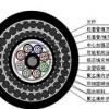 韶关24芯光缆,gyta53光缆,东宇公司