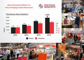 2019肯尼亞廣告標識及印刷展覽會