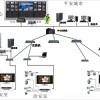 UPS电源监控系统的组成是什么