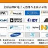 深圳电子收购收购德州IC