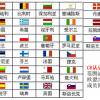 欧盟CE认证简介申请流程与韩国KC认证简介申请流程的区别