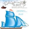 广州到新加坡海运几天能到?