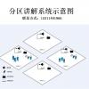 涞水县15510083832穹游牌分区讲解器功能特点