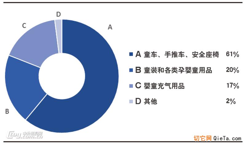3-3深圳玩具展效果如何?这份展后报告为您解答!