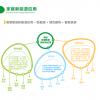 威胜带您了解什么是家庭新能源应用系统