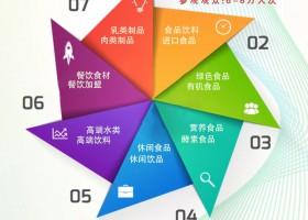 2020北京食品饮料展 2020北京绿色有机食品展会