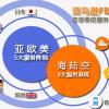 美国空派双清货代上海到美国亚马逊头程物流运输公司