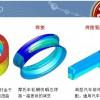 SYSWELD焊接热处理装配模拟软件代理商报价采购电话
