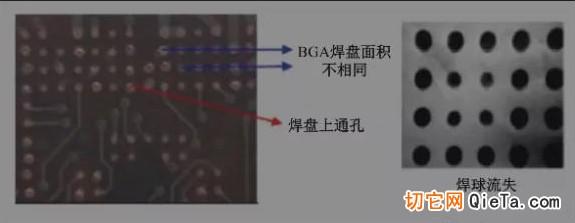 BGA焊盘的尺寸不同,并且焊点是不规则圆形的不同尺寸的圆