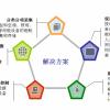 综合能源管理系统