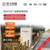 中环安能YT-WQYG-01机动车尾气遥感监测系统